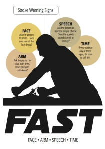stroke infographic2A